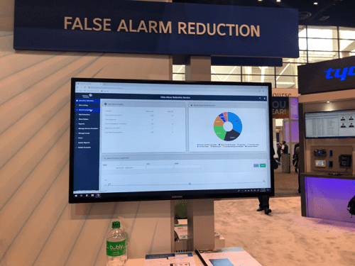 Solutions for false alarm reduction on display at GSX