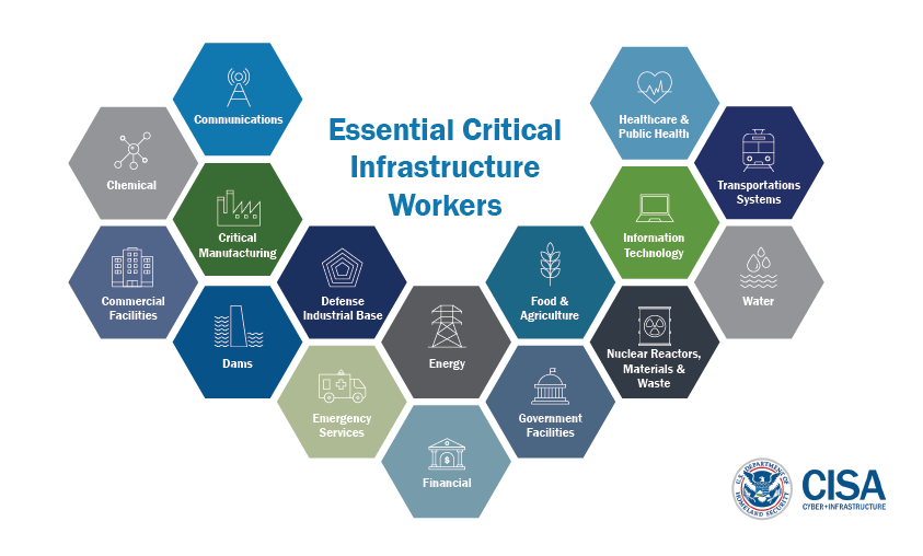 Update – DHS – CISA Specifies Essential Critical Infrastructure Workers