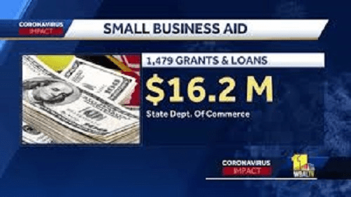 Fraction of small business relief distributed in Maryland