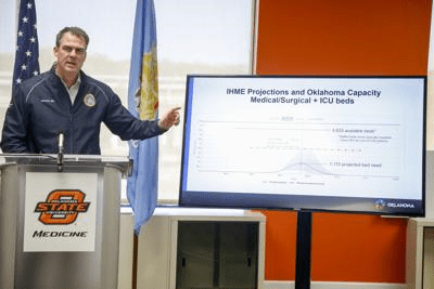 Gov. Kevin Stitt releases guidelines for phase 3 of reopening Oklahoma on June 1