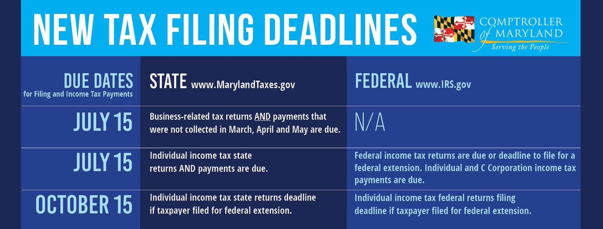 Maryland state income tax filing deadline extended to July 15